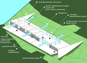 Projeto Casa Catuçaba - Rewood MLC